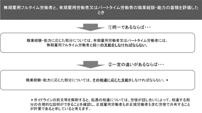 図1 161226