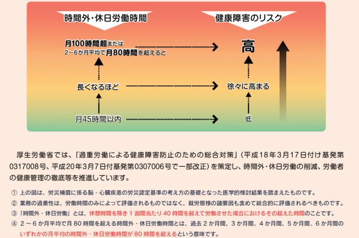 コラム8図