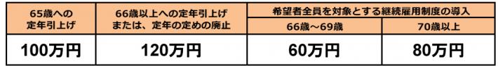 コラム10図2